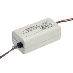 12W IP67 12W-12V led tápegység Mean Well
