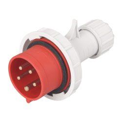 IPARI DUGVILLA HTN-0251 32A IP67 3P+N+E 400V
