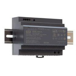 HDR-150-24/0-6,25A LED TÁPEGYSÉG Mean Well