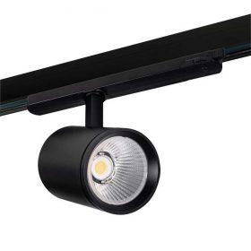 LED sínes rendszerek, Üzletvilágítás